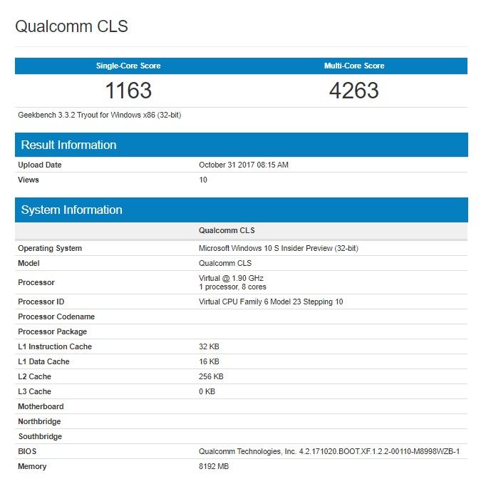 Resultado Qualcomm S