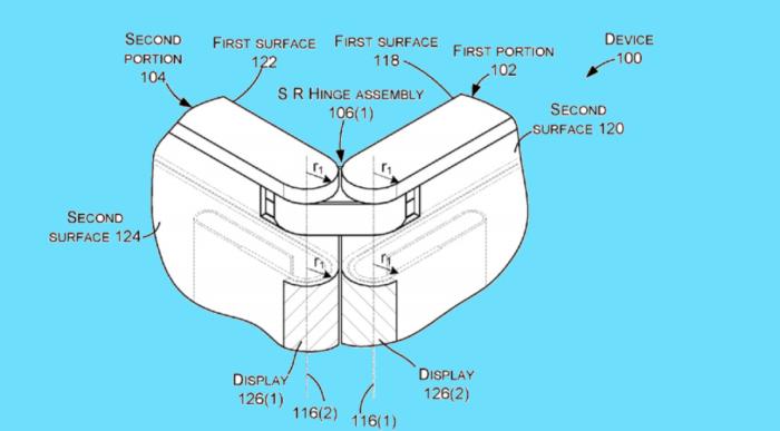 Bisagras Surface Phone