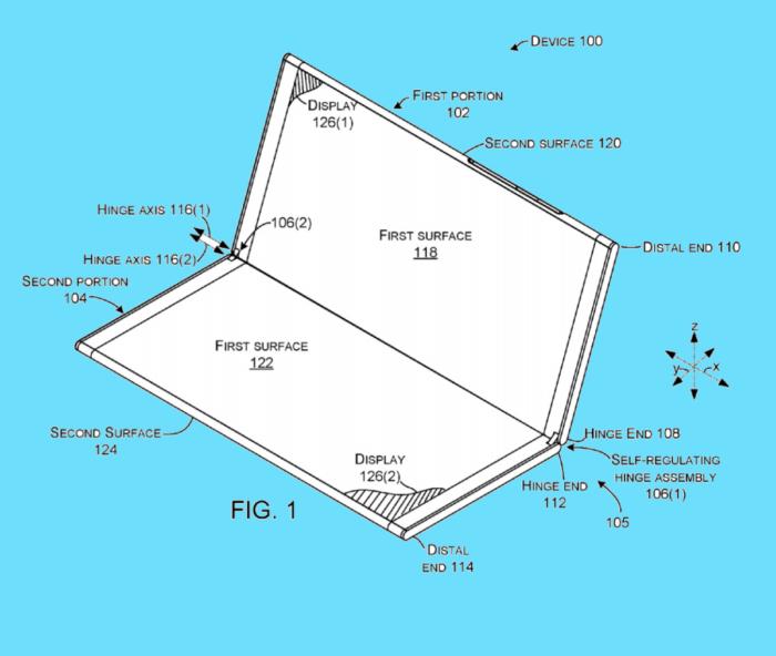 Patente Bisagras