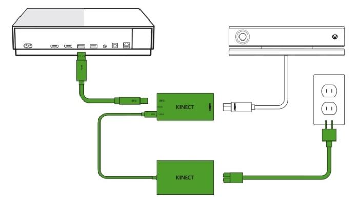 Adaptador Kinect Instrucciones