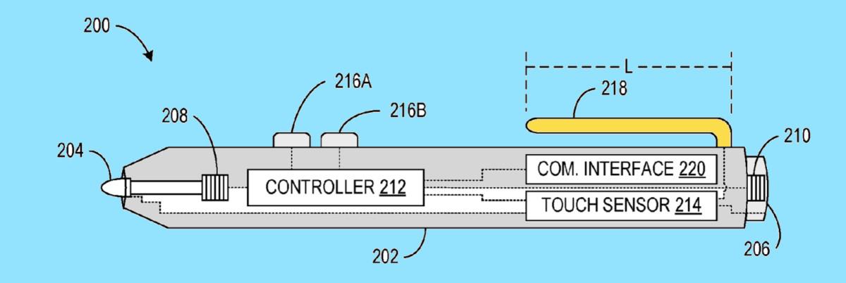 Patente Surface Pen