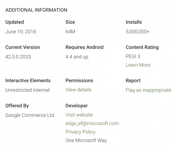Nuevo récord de Microsoft Edge en Android: alcanza las 5 millones de descargas