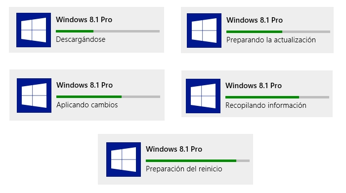 fases actualizacion windows 8 a windows 8.1