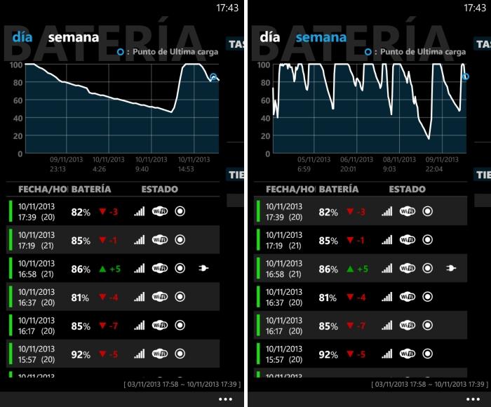 consumo batería nokia lumia 1020